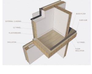Built Prefab Modular Homes Envelope Cutaway Photo